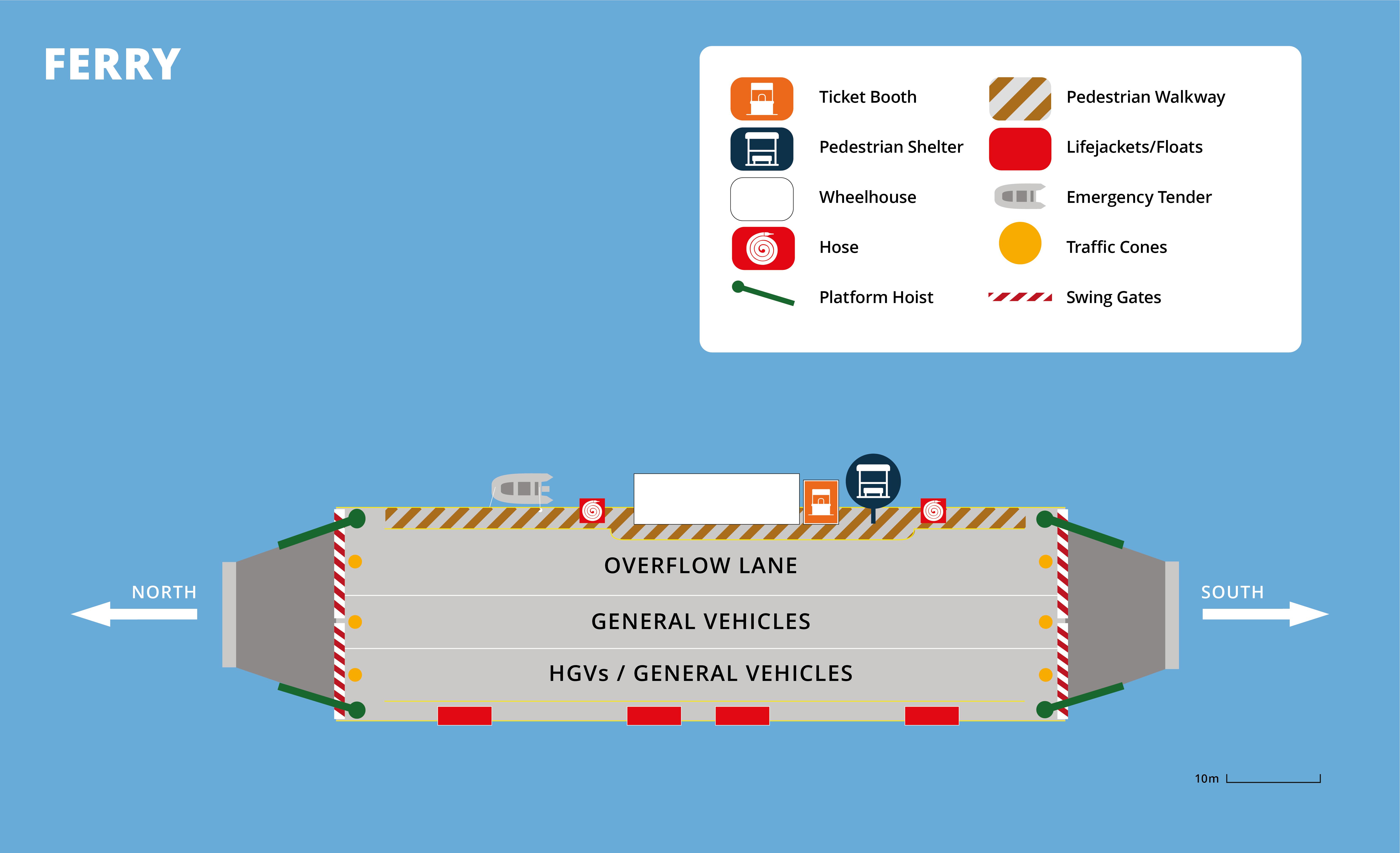 Daintree Ferry Diagram